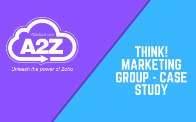 THINK! Marketing Group
